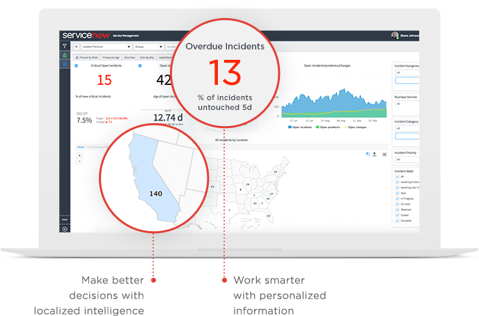 ServiceNow Turn Insights Into Action